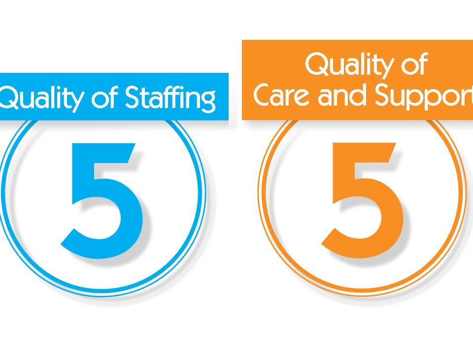 Care inspectorate scores for SOL